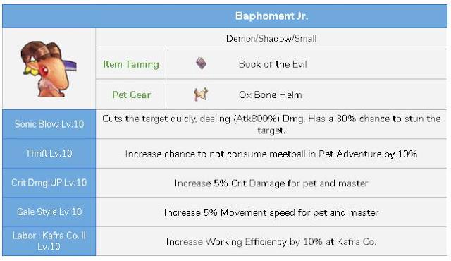 Cara Mendapatkan Baphomet Jr di Ragnarok Mobile Eternal Love
