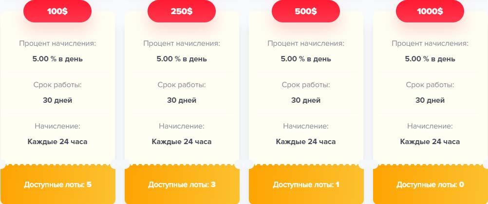 Инвестиционные планы SmartsLot 2
