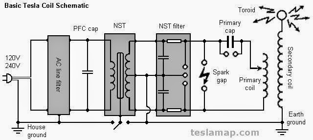 Electrical Engineering World: Tesla Coil Schematic