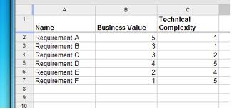 One Reason For Business Value Engineering 2nd Pass Lean Agile Training