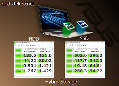 HDD+SSD Asus VivoBook S15 S510UQ