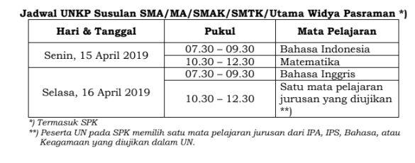 Jadwal UNKP Susulan SMA/MA/SMAK/SMTK/Utama Widya Pasraman