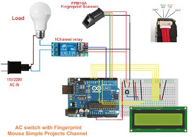 Arduino fingerprint FPM10A