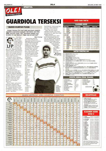 LFP 1998 GUARDIOLA TERSEKSI