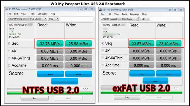 wd my passport ultra speed test