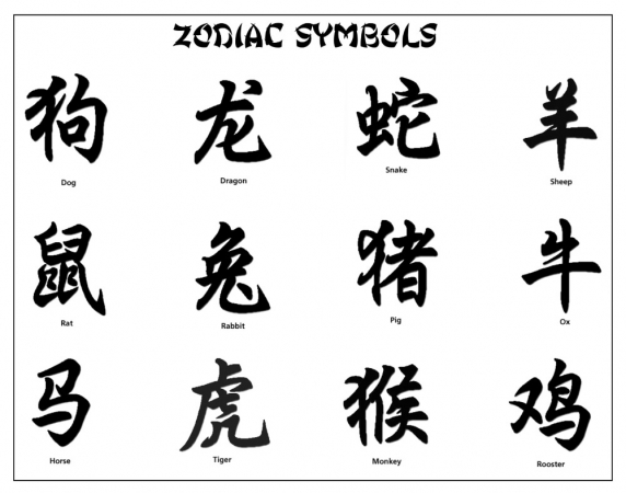 Contact Worldblogspotcom Japanski Simboli I Zodijak