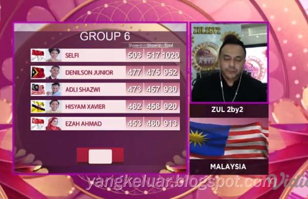DA Asia 4 Tadi Malam Grup 6 Yang Tersenggol