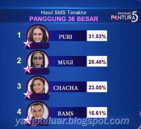 Peserta Bintang Pantura 5 Turun Panggung Tadi Malam 29 Juli 2018