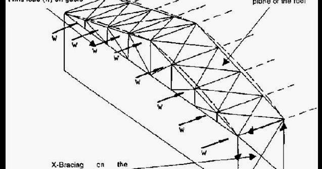 Civil Engineer Tricks: wind bracing-truss