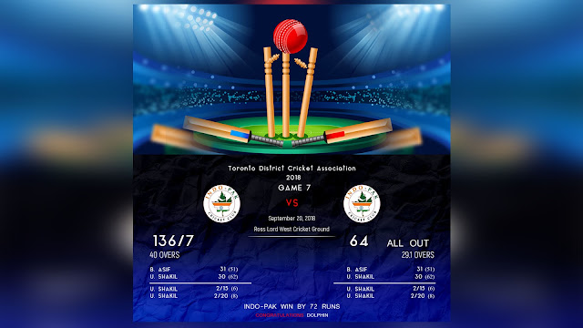 cricket-score-banner Cricket Score Board Banner Design - Photoshop Tutorial download