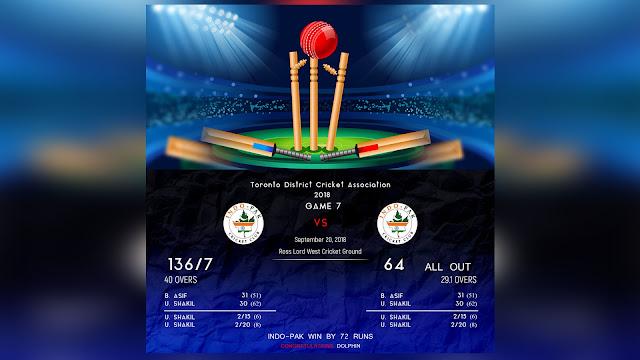 cricket-score-banner Cricket Score Board Banner Design - Photoshop Tutorial download