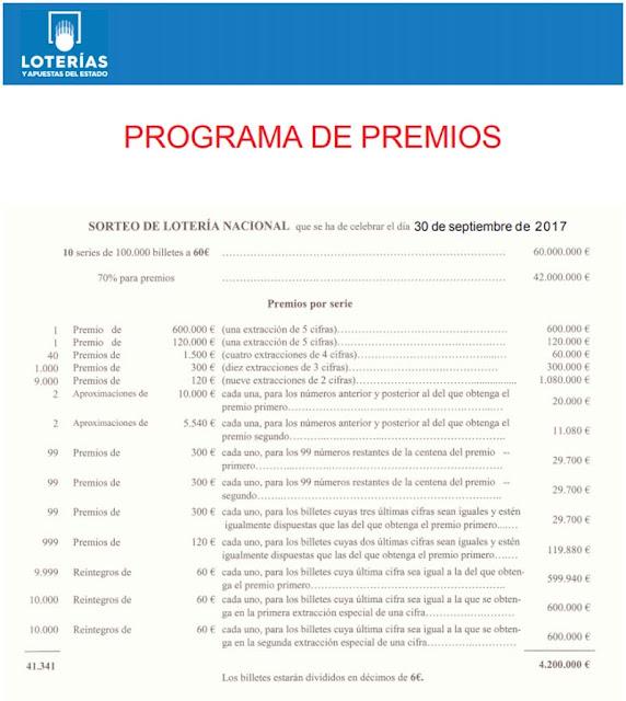 programa premios
