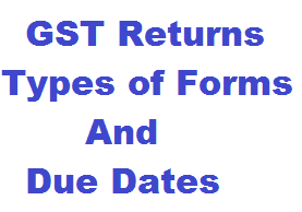 GST_Returns_Types_of_Forms_and_Due_Dates
