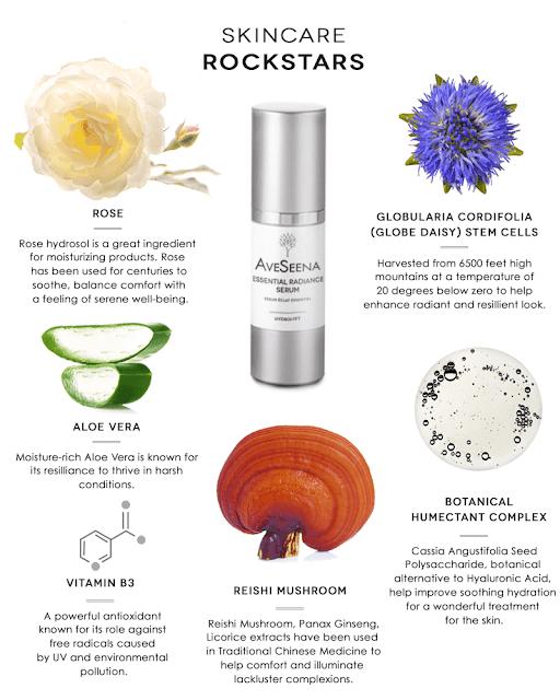 AveSeena Essential Radiance Serum Ingredients