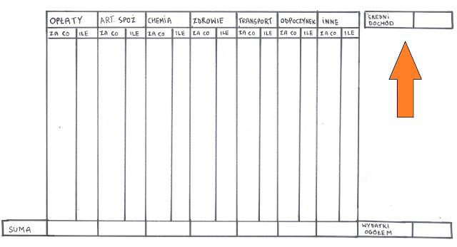 przykładowy formularz
