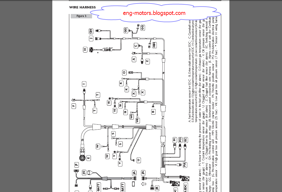 Iveco Engine Wiring Diagram