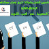 وظائف حصرية للمحاسبين 2018