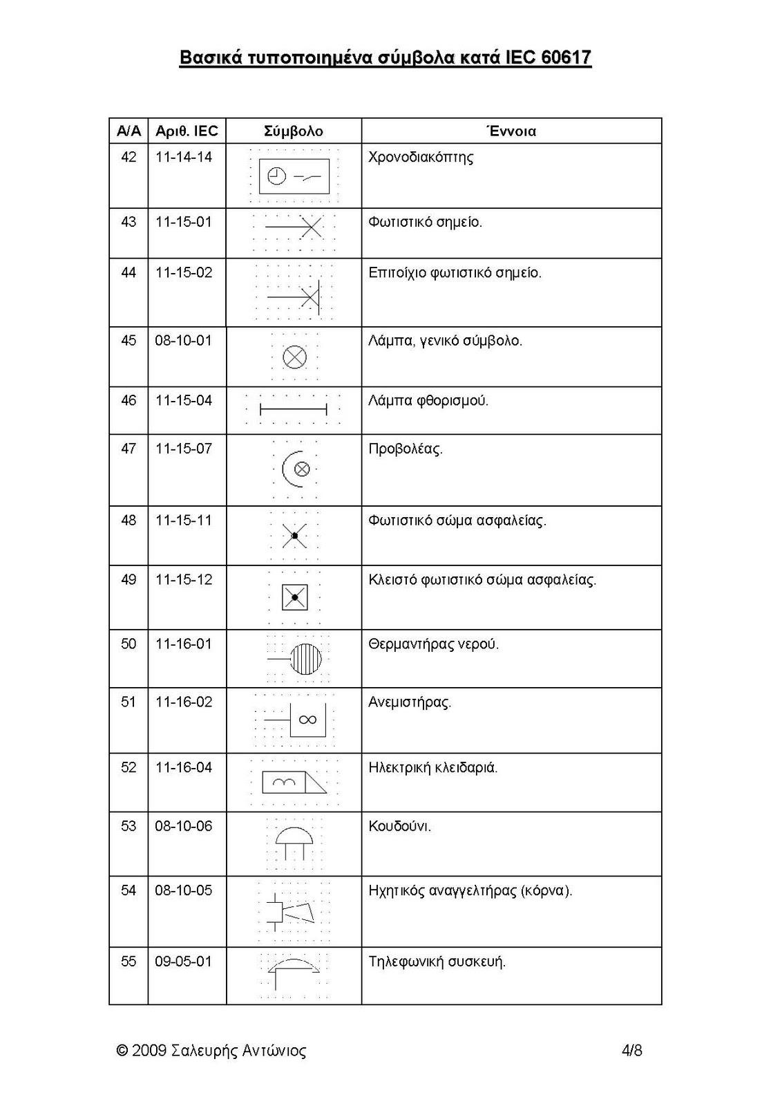Iec Wiring Diagram Symbols on