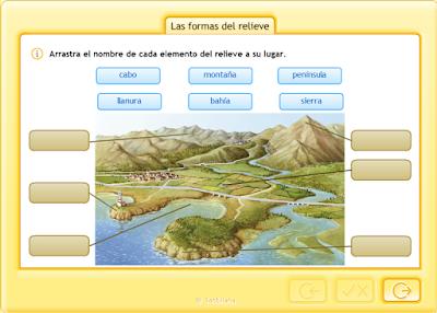http://www.juntadeandalucia.es/averroes/centros-tic/41009470/helvia/aula/archivos/repositorio/0/191/html/recursos/la/U08/pages/recursos/143175_P101_1/es_carcasa.html