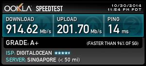 SSH Gratis 17 December 2016 Singapore: (SSH BSCP 18 10 2016)