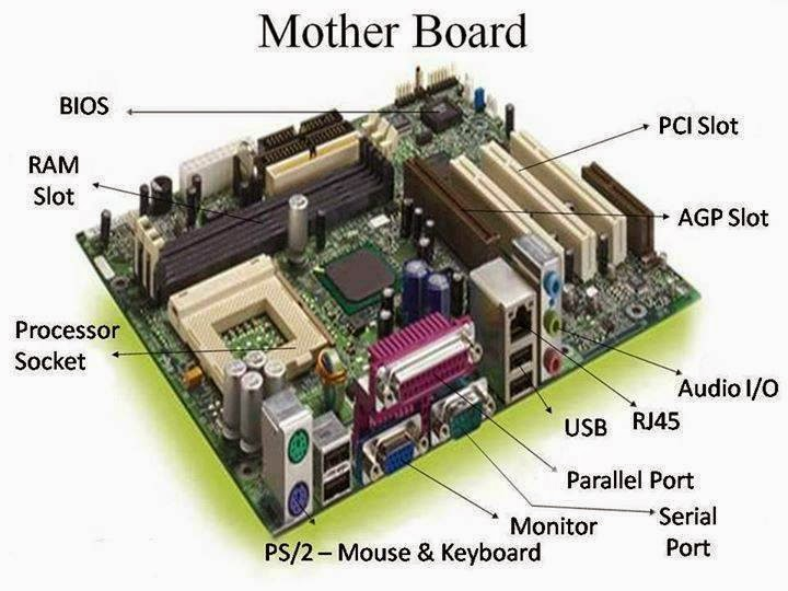 2015 Motherboard Parts Labeled: Welcome To My Google Blog: Mother Board
