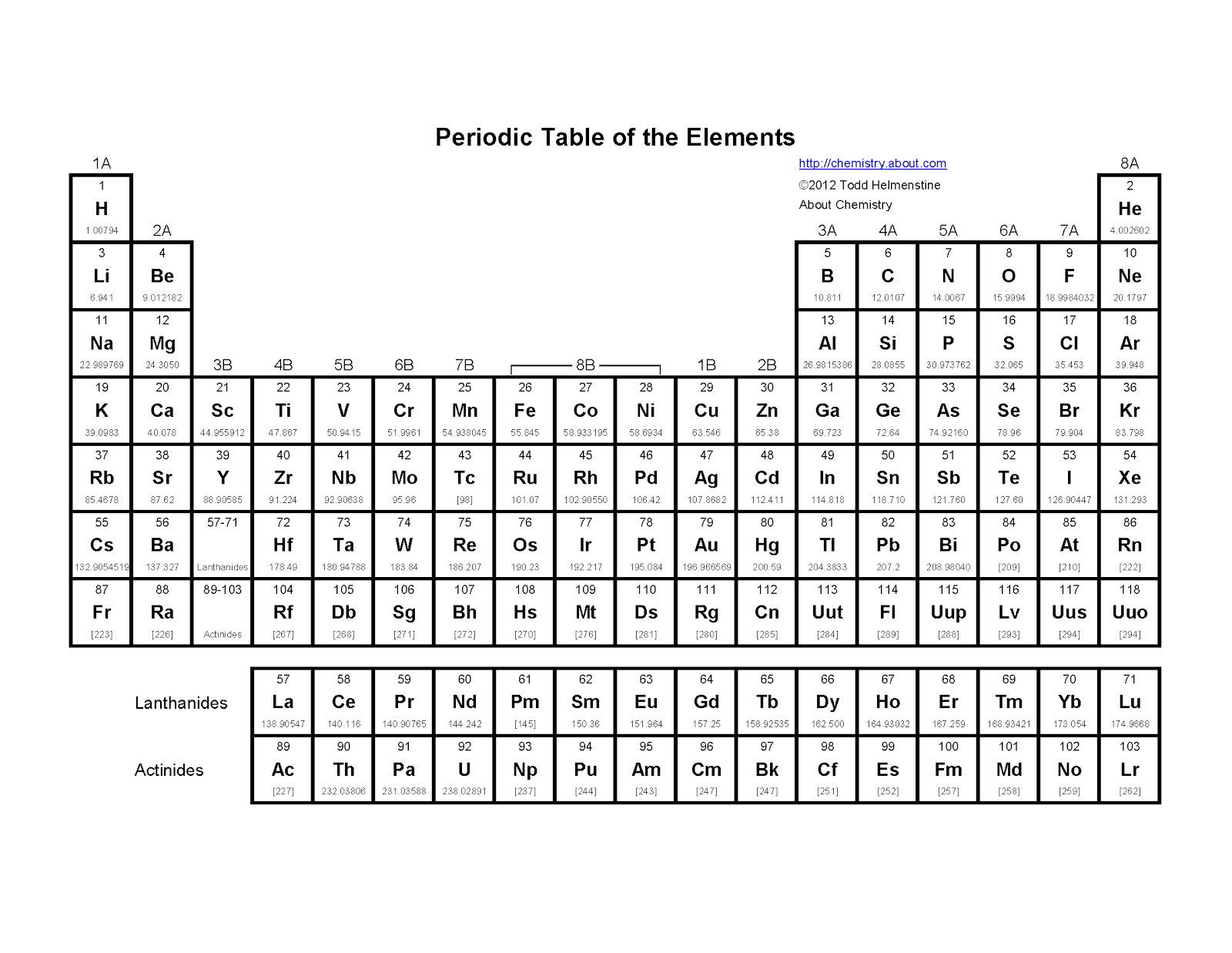 High quality images for printable periodic table of elements with download hd wallpapers printable periodic table of elements with names and charges urtaz Image collections
