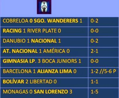 Image Result For Barcelona Boca Juniors