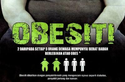 Makanan sihat dan seimbang,Obesiti, Diet, Berat badan