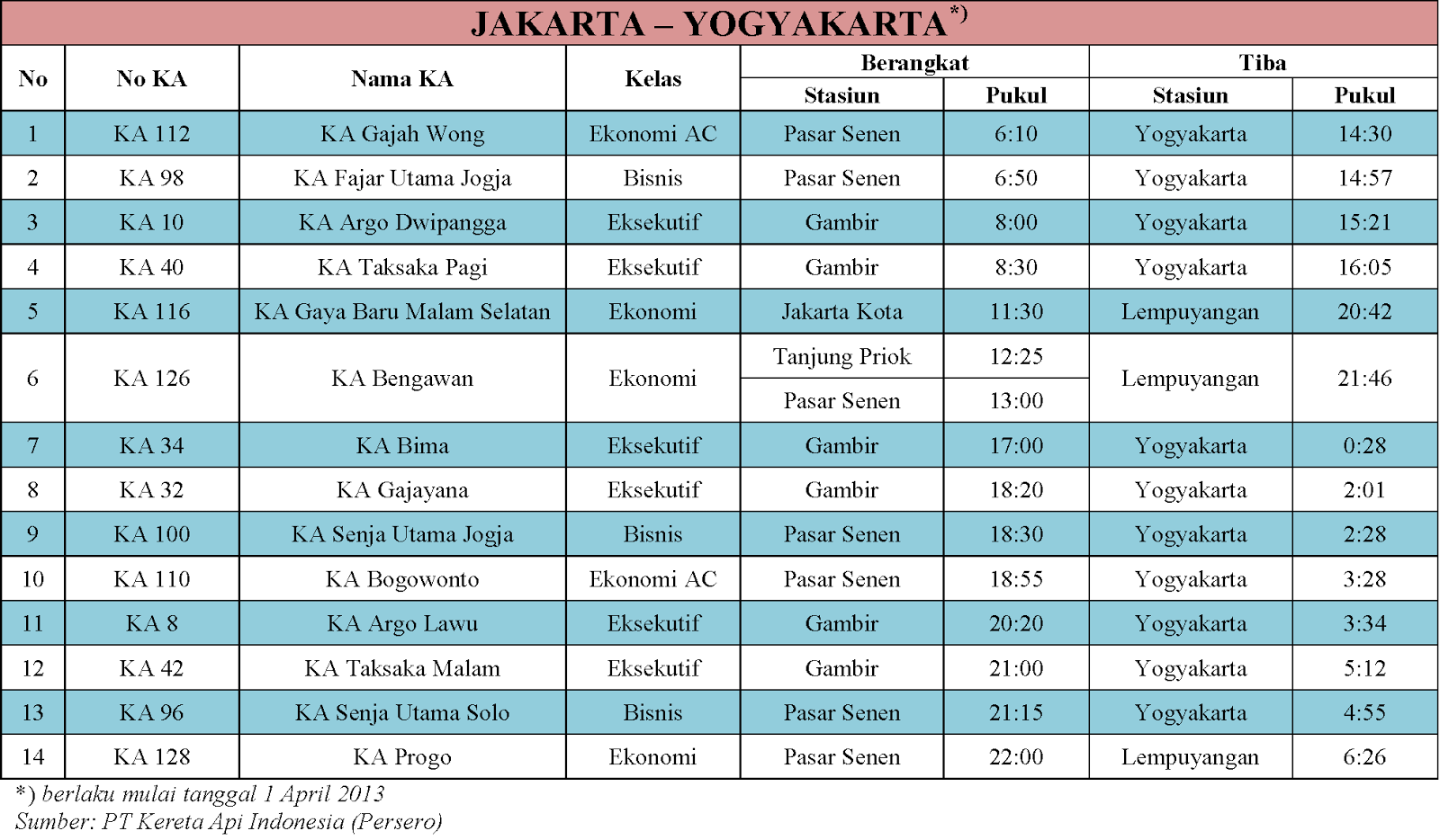 Harga Tiket Kereta Api Cirebon Jogja Tiket