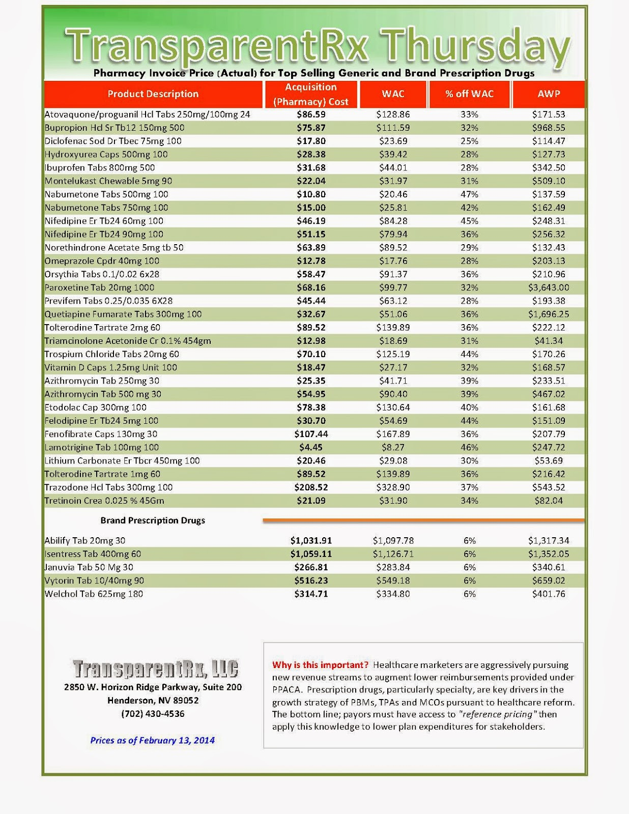 reference pricing pharmacy invoice cost actual for top. Black Bedroom Furniture Sets. Home Design Ideas