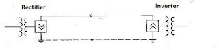 monopolar hvdc link type