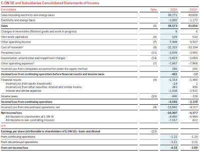 Financial statement of E.On 2016