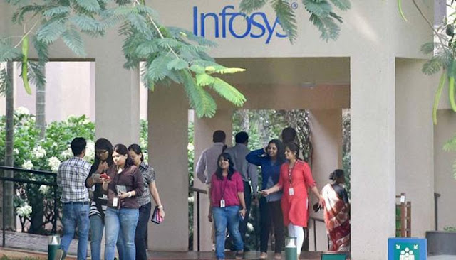 Infosys Direct Interview for Freshers