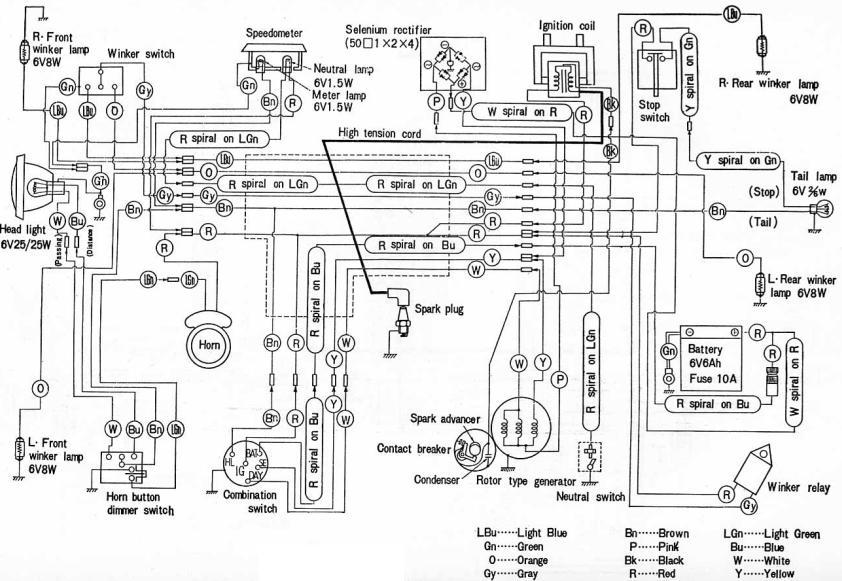 HONDA C200: Honda-C200-Electrical-Wiring-Diagram