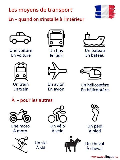 Środki transportu - słownictwo 6 - Francuski przy kawie