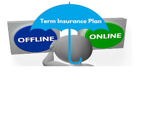 Different Ways to Purchase Best Online Term Insurance Plan