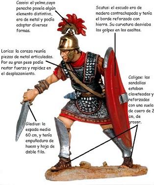Estudios Bíblicos Hernando La Armadura De Dios