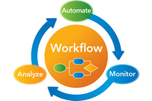 Oracle  Workflow Basics -2
