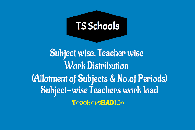 subject-wise periods allotment per week for classes vi to x in ts schools,subject-wise teacher-wise work distribution,subject, no.of periods allotment,teachers work load