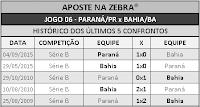 LOTECA 702 - HISTÓRICO JOGO 06