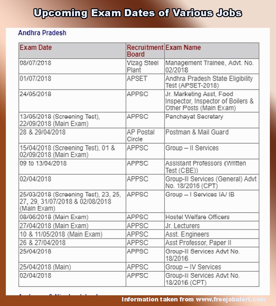 KANAKA DURGA COMMUNICATIONS AND MOBILES: Various AP Govt