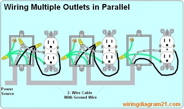 diagram 230v receptacle wiring diagram full version hd
