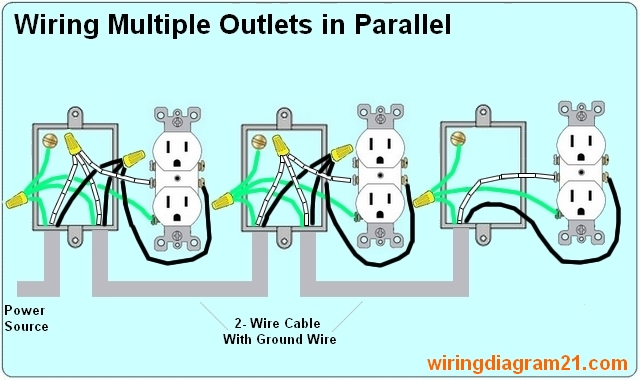 multiple%2Boutlet%2Bin%2Bparallel%2Bwiring%2Bdiagram how to wire an electrical outlet wiring diagram house electrical how to wire a plug outlet diagram at bayanpartner.co