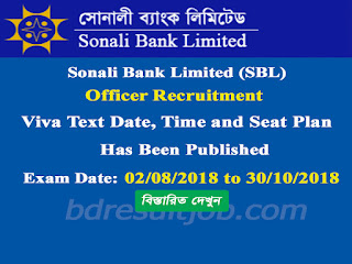 Sonali Bank Limited (SBL) Officer Recruitment Viva Test Date, Time and Seat Plan