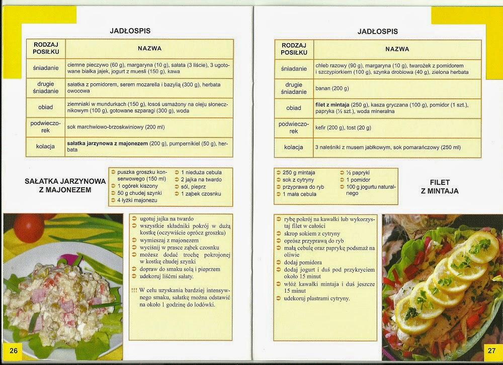 Gi Menu Przykladowe Diety Wihotrodit Gq