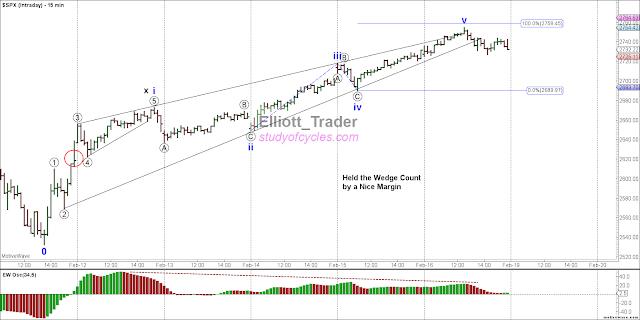 Elliott_Trader