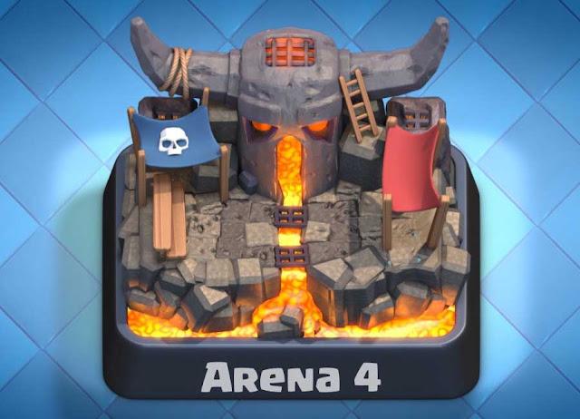 Arena 4 Best Deck