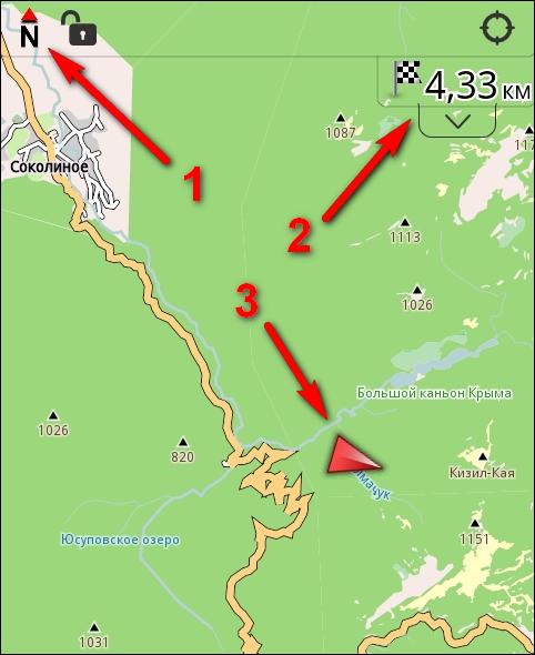 1 - кнопка «Компас», 2 - расстояние до точки, 3 - направление на точку