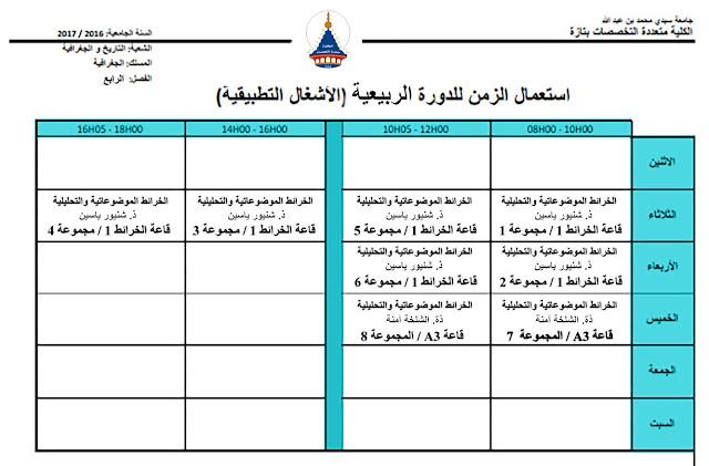تحليل الخرائط الموضوعاتية للفصل الرابع الكلية متعددة التخصصات تازة