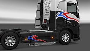 Custom wheels for all trucks